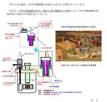 もんじゅの状況2011年6月16日15時現在.jpg