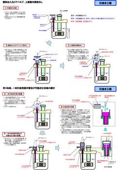 もんじゅ引き抜き工程1.jpg