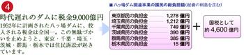 時代遅れのダムに税金9000億円.jpg
